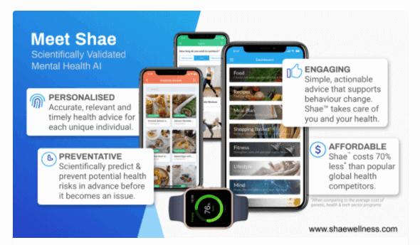 Shae wellness app