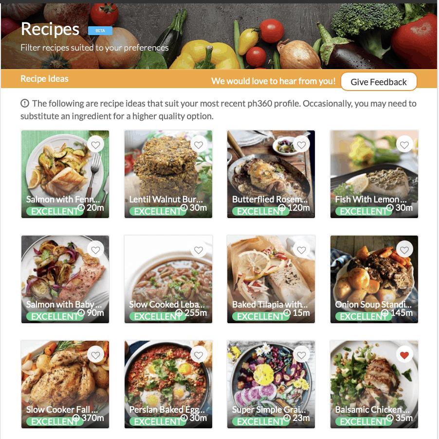 Personalised Recipes